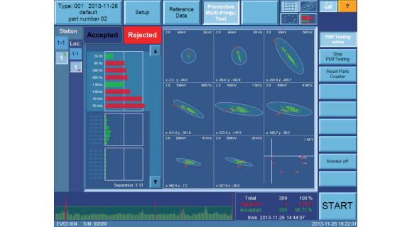 Ecran principal pour le contrôle structure : version S